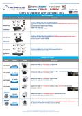 LISTA DE PRECIOS CCTV OCTUBRE 2014