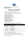 Lista Productos con Faltante Justificado - Precios Cuidados