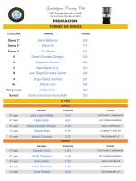 Resultados - Guadalajara Country Club