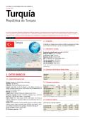 Turquía: Ficha del País - Ministerio de Asuntos Exteriores y de