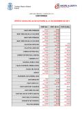Listado de precios y ofertas - Colegio Madre Alberta