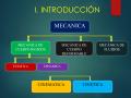 Inscripción en el Registro de Médicos Revisores de Ficha Clínica