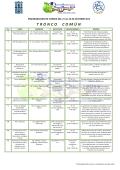 Sildenafil Citrate Zararlari (Viagra) Use Of Sildenafil Citrate 100mg