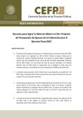 Ficha Modalidades de Becas - Becas Media Superior
