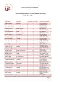 TABLA DE APLICACIONES POR MODELO