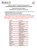 Listado provisional de admisión