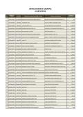 Listado de Trámites - Osce