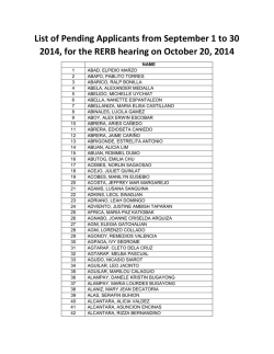 List of Pending Applicants from September 1 to 30 2014, for the