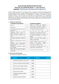 acta de evaluación de hoja de vida proceso de contratación nº 271