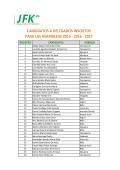 candidatos a delegados inscritos para las asambleas 2015 - 2016