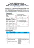 acta de evaluación de hoja de vida proceso de contratación nº 281