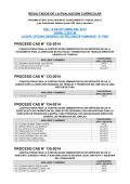 PROCESO CAS N° 132-2014 PROCESO CAS N° 133-2014