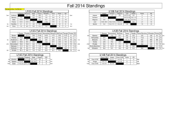 Fall 2014 standings rev 2.pdf - Odessa Soccer Association