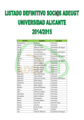 listado definitivo socios ua (costa azul) 2014-2015