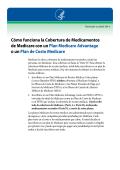 Cómo funciona la Cobertura de Medicamentos de - Medicare.gov
