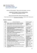 Resolución provisional de Redes aceptadas 2014-15