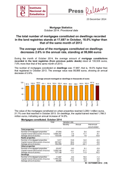 The total number of mortgages constituted on dwellings recorded in