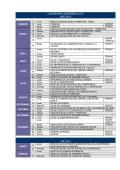 Calendario Académico 2015 - Universidad Católica de Córdoba