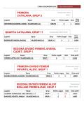 taula golejadors 2014-2015