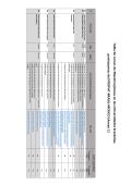 Tabla completa de cursos de maestría/plazas en Universidades de