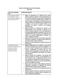 GUÍAS DE CONTENIDO DE LEYES PARA SUBSIDIO SETEC 2015