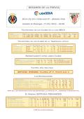 RESUMEN DE LA PREVIA - Liga Nacional de Fútbol Profesional