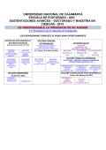 cronograma de - Escuela de Postgrado