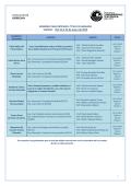 N° 100-2006-FD/AA - facultad.pucp.edu.pe