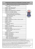 Horarios Campeonato de Asturias de Combinadas P.C.
