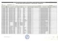 Relacion de Plazas Desiertas Inicial y ETP - UGEL