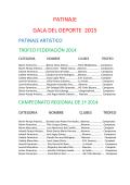 PATINAJE GALA DEL DEPORTE 2015