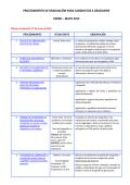Procedimiento de Graduación - Dirección de Servicios Escolares