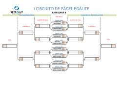I CIRCUITO DE PÁDEL EGÁLITE - Set Point Padel Indoor Getafe