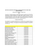 Listado Final Seleccionados Convocatoria Pública PP 2015