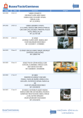 Varios / Buses, Taxis Camiones
