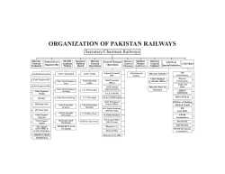 ORGANIZATION OF PAKISTAN RAILWAYS