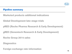 Roche Group development pipeline