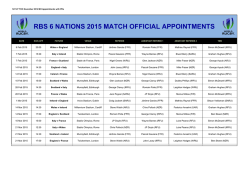 Full match official allocation available here