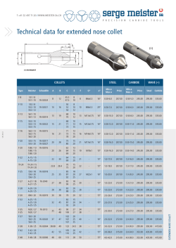 technical data for extended nose collet