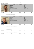 Previous 7 Days Bookings - the Corrections Center of Northwest Ohio