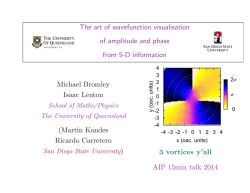 The art of wavefunction visualisation of amplitude and phase from 5
