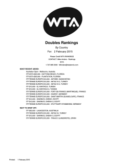 Doubles Rankings