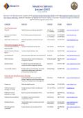 SHARECOR SERVICES JANUARY 2015