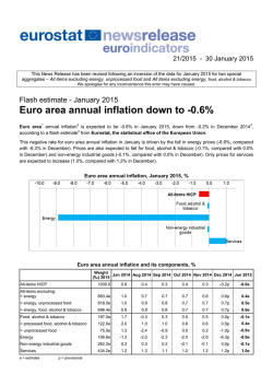 EUROSTAT: Euro area annual inflation down to -0.6%