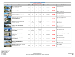 Availability List - Americas Industrial Realty Corporation