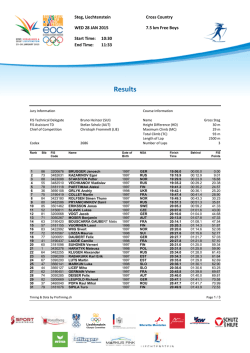 Results - EYOF 2015