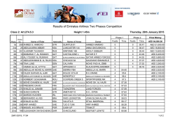 Class 2 Results - Emirates Equestrian Centre