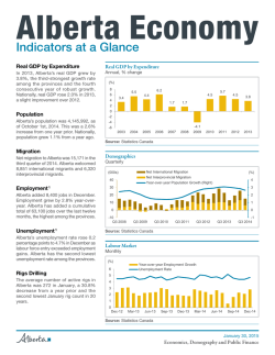 Alberta Economy – Indicators at a Glance