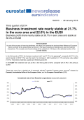 Business investment rate nearly stable at 21.7% in the euro