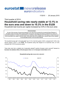 Household saving rate nearly stable at 13.1% in the euro